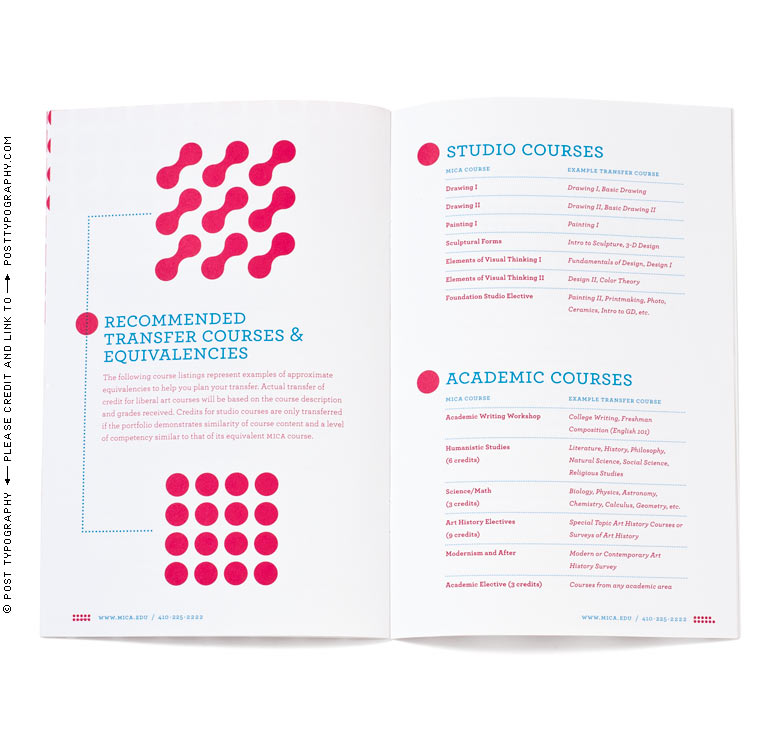 MICA Student Transfer Guide interior spread. Maryland Institute College of Art. art college transfer. colorful dot pattern, abstract illustration, college publication design